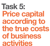 Price capital according to the true costs of business activities
