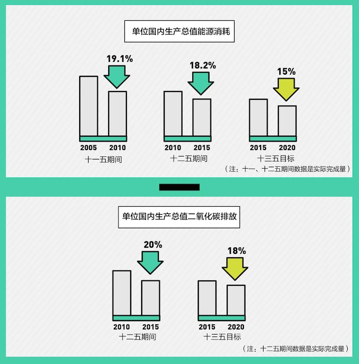 G20 infographic Chinese