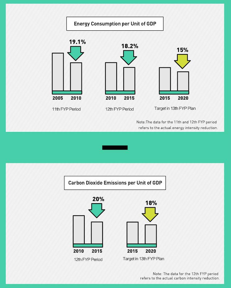 G20 infographic