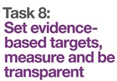 Broaden the measurement and disclosure framework