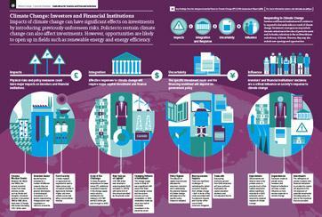 Investors infographic
